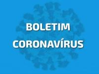 Boletins Diários Covid-19
