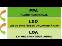 PPA/LDO/LOA